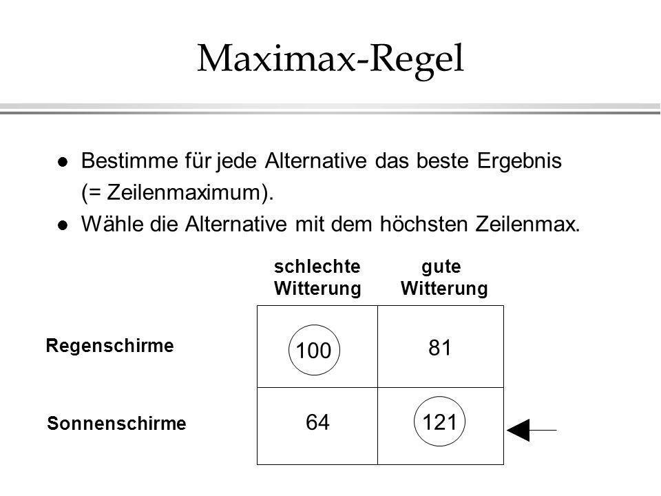 Maximax-Regel l Bestimme für jede Alternative das beste Ergebnis (= Zeilenmaximum). l Wähle die Alternative mit dem höchsten Zeilenmax. 100 64 81 121