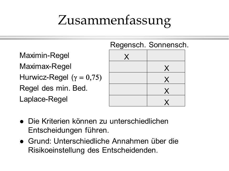 Zusammenfassung Maximin-Regel Maximax-Regel Hurwicz-Regel ( Regel des min. Bed. Laplace-Regel l Die Kriterien können zu unterschiedlichen Entscheidung