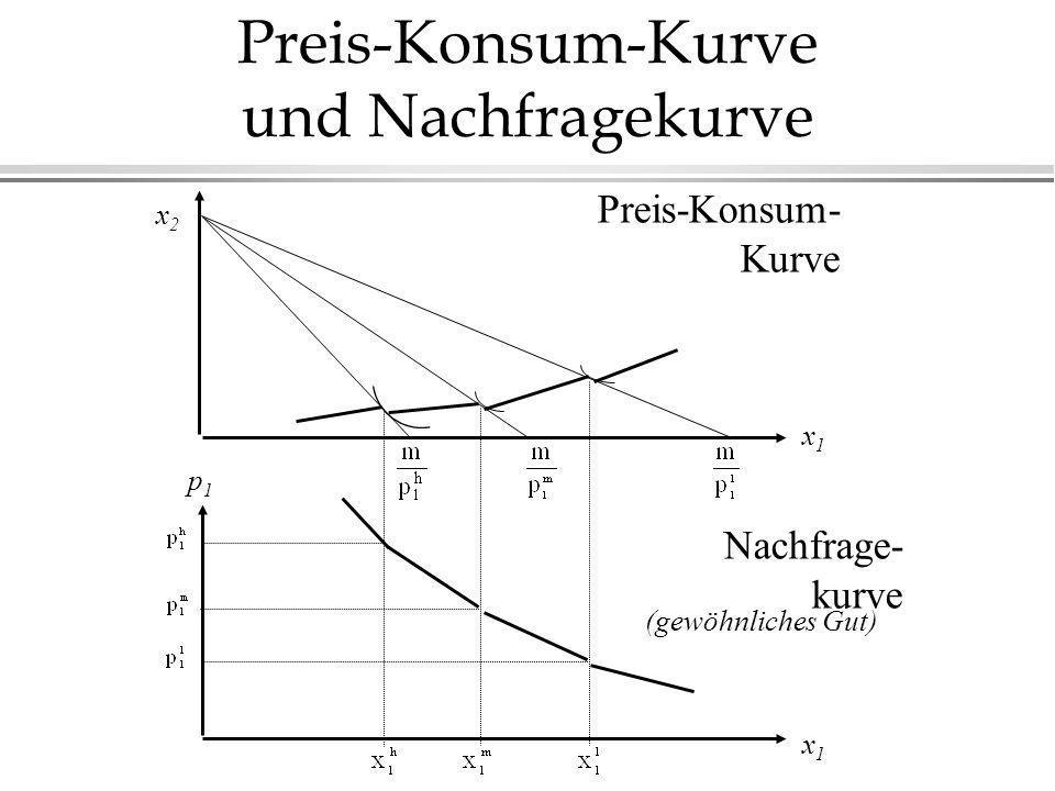 Preis-Konsum-Kurve und Nachfragekurve x1x1 x2x2 p1p1 x1x1 Preis-Konsum- Kurve Nachfrage- kurve (gewöhnliches Gut)