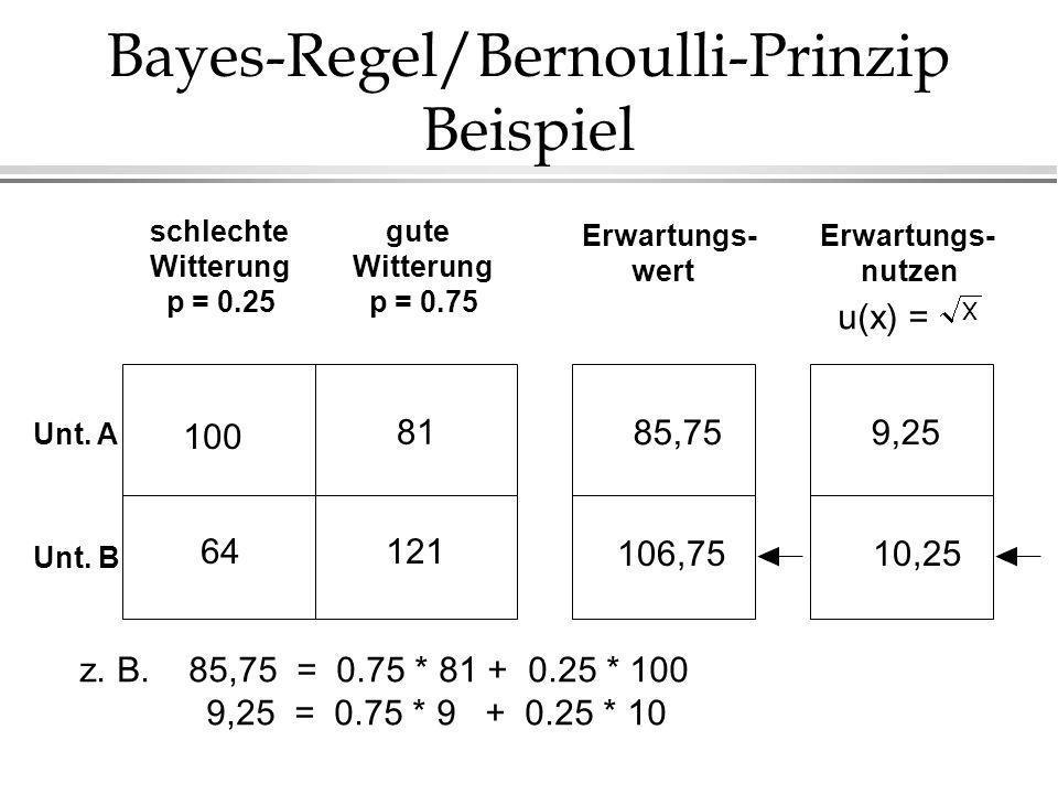 Bayes-Regel/Bernoulli-Prinzip Beispiel 100 64 81 121 schlechte Witterung p = 0.25 gute Witterung p = 0.75 Unt. A Unt. B Erwartungs- wert 85,75 106,75