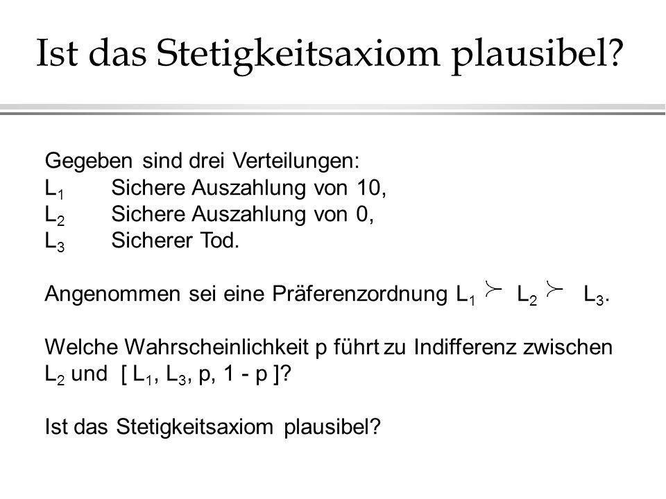 Ist das Stetigkeitsaxiom plausibel? Gegeben sind drei Verteilungen: L 1 Sichere Auszahlung von 10, L 2 Sichere Auszahlung von 0, L 3 Sicherer Tod. Ang