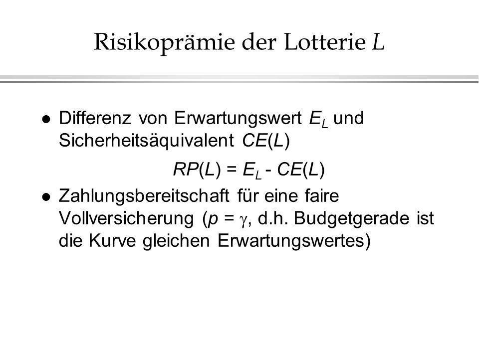 Risikoprämie der Lotterie L l Differenz von Erwartungswert E L und Sicherheitsäquivalent CE(L) RP(L) = E L - CE(L) Zahlungsbereitschaft für eine faire Vollversicherung (p =, d.h.