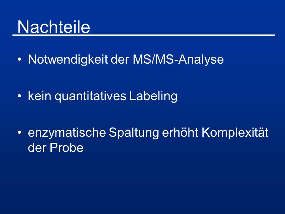 Nachteile Notwendigkeit der MS/MS-Analyse kein quantitatives Labeling enzymatische Spaltung erhöht Komplexität der Probe