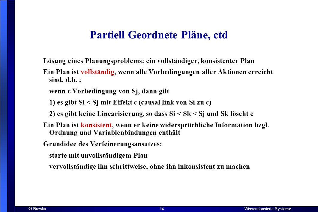 G. BrewkaWissensbasierte Systeme 14 Partiell Geordnete Pläne, ctd Lösung eines Planungsproblems: ein vollständiger, konsistenter Plan Ein Plan ist vol