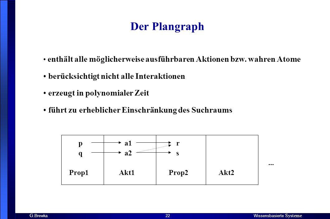 G. BrewkaWissensbasierte Systeme 22 Der Plangraph enthält alle möglicherweise ausführbaren Aktionen bzw. wahren Atome berücksichtigt nicht alle Intera