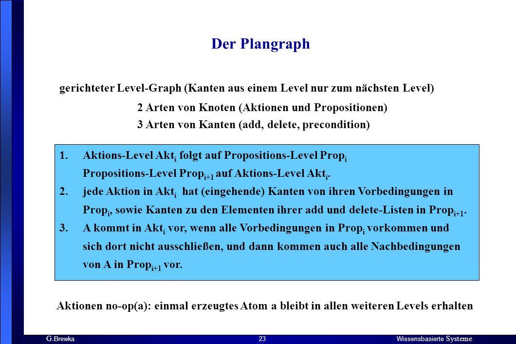 G. BrewkaWissensbasierte Systeme 23 gerichteter Level-Graph (Kanten aus einem Level nur zum nächsten Level) 2 Arten von Knoten (Aktionen und Propositi