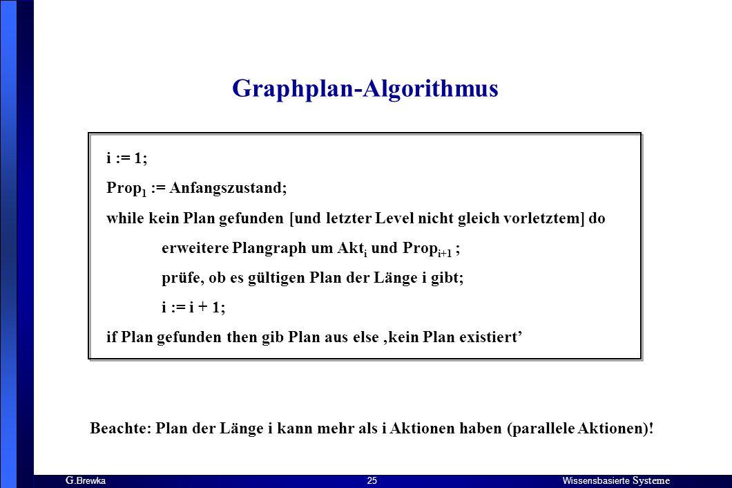 G. BrewkaWissensbasierte Systeme 25 i := 1; Prop 1 := Anfangszustand; while kein Plan gefunden [und letzter Level nicht gleich vorletztem] do erweiter