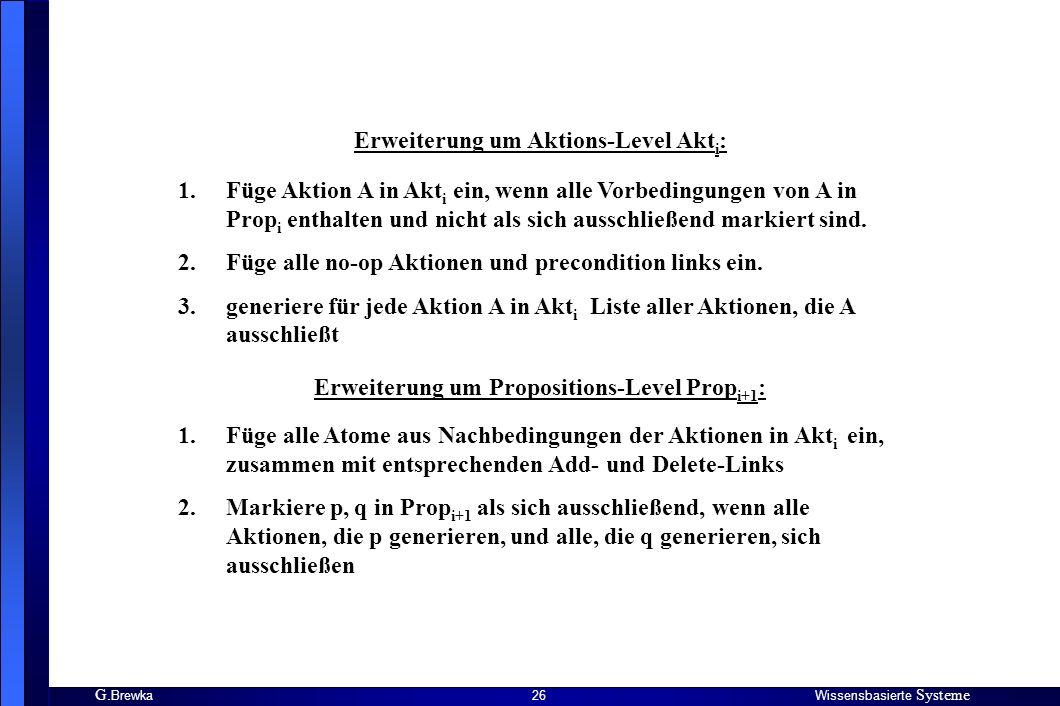 G. BrewkaWissensbasierte Systeme 26 Erweiterung um Aktions-Level Akt i : 1.Füge Aktion A in Akt i ein, wenn alle Vorbedingungen von A in Prop i enthal