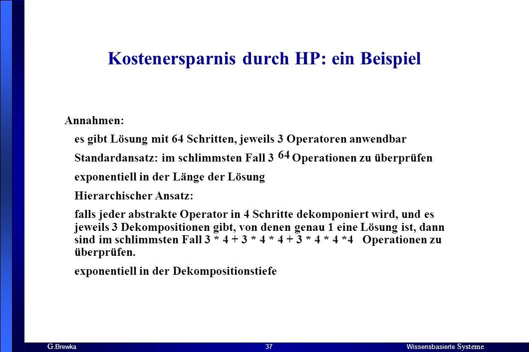 G. BrewkaWissensbasierte Systeme 37 Kostenersparnis durch HP: ein Beispiel Annahmen: es gibt Lösung mit 64 Schritten, jeweils 3 Operatoren anwendbar S