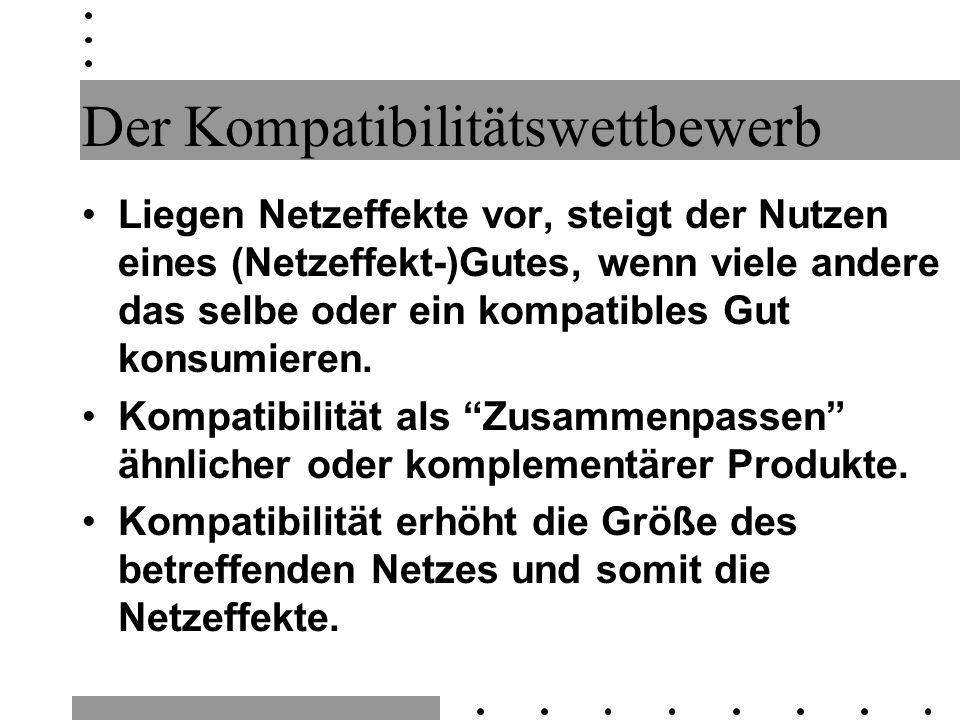 Unterschiedliche Kompatibilitäten Gewinnfunktion von Unternehmen 1 : Preisreaktionsfunktionen der Unternehmen : Auswirkung von Basis- bzw.