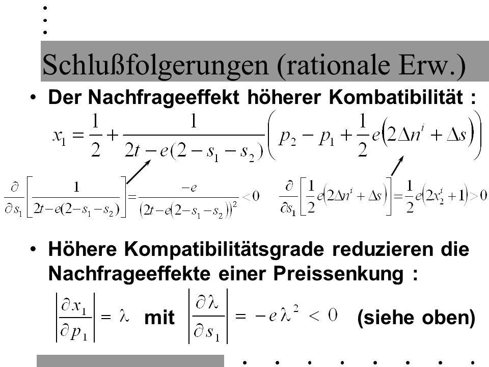 Schlußfolgerungen (rationale Erw.) Der Nachfrageeffekt höherer Kombatibilität : Höhere Kompatibilitätsgrade reduzieren die Nachfrageeffekte einer Prei