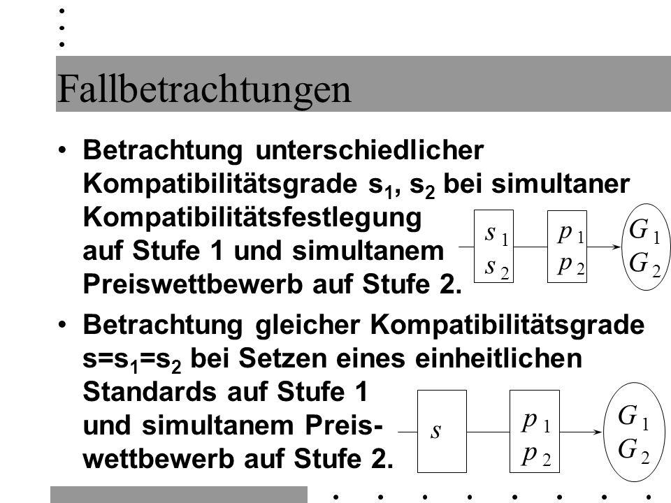 Fallbetrachtungen Betrachtung unterschiedlicher Kompatibilitätsgrade s 1, s 2 bei simultaner Kompatibilitätsfestlegung auf Stufe 1 und simultanem Prei
