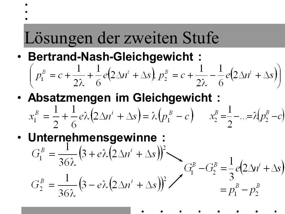Lösungen der zweiten Stufe Bertrand-Nash-Gleichgewicht : Absatzmengen im Gleichgewicht : Unternehmensgewinne :