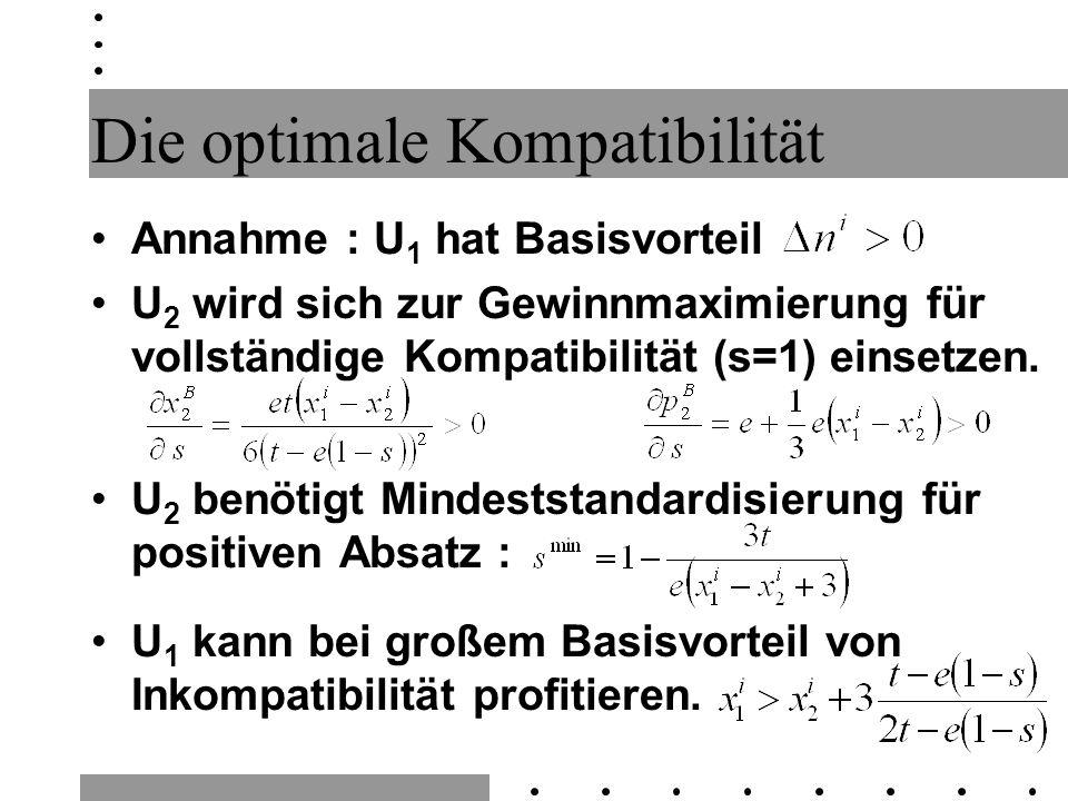 Die optimale Kompatibilität Annahme : U 1 hat Basisvorteil U 2 wird sich zur Gewinnmaximierung für vollständige Kompatibilität (s=1) einsetzen. U 2 be