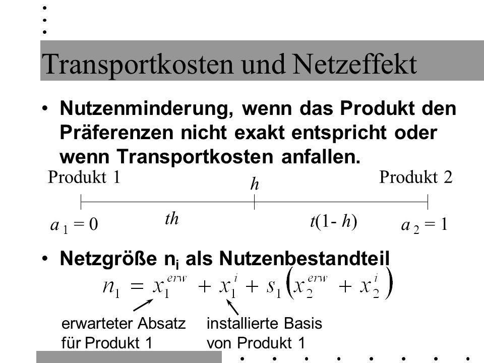 Transportkosten und Netzeffekt Nutzenminderung, wenn das Produkt den Präferenzen nicht exakt entspricht oder wenn Transportkosten anfallen. Netzgröße