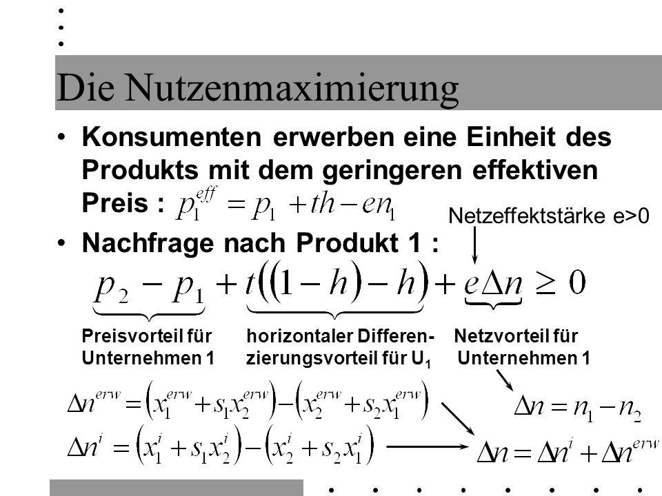 Die Nutzenmaximierung Konsumenten erwerben eine Einheit des Produkts mit dem geringeren effektiven Preis : Nachfrage nach Produkt 1 : Preisvorteil für