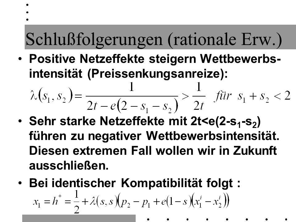 Schlußfolgerungen (rationale Erw.) Positive Netzeffekte steigern Wettbewerbs- intensität (Preissenkungsanreize): Sehr starke Netzeffekte mit 2t<e(2-s