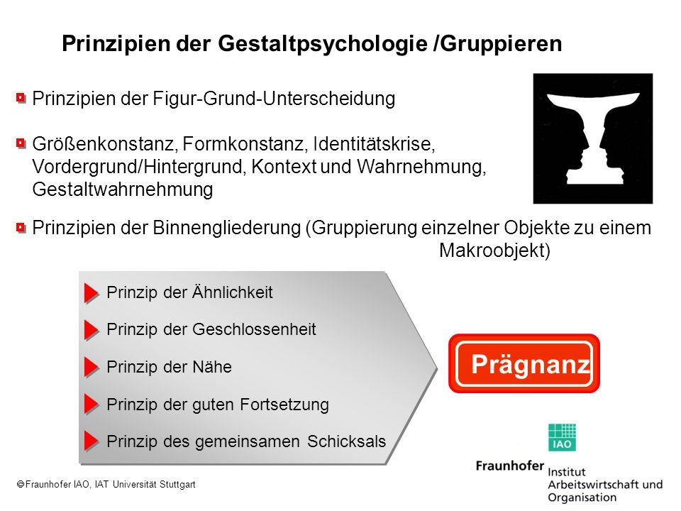 Fraunhofer IAO, IAT Universität Stuttgart Prinzipien der Figur-Grund-Unterscheidung Prinzipien der Binnengliederung (Gruppierung einzelner Objekte zu