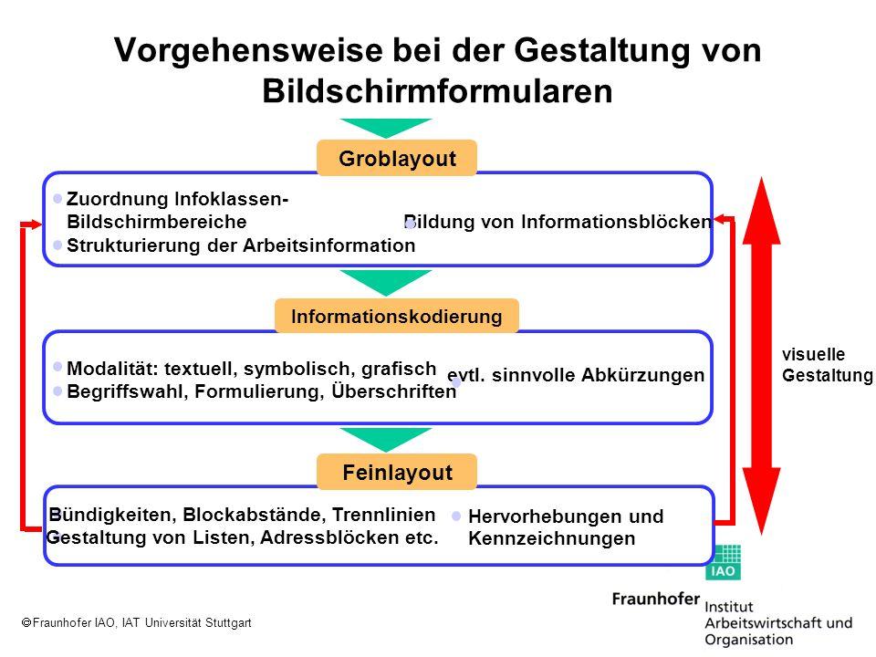 Fraunhofer IAO, IAT Universität Stuttgart Zuordnung Infoklassen- Bildschirmbereiche Strukturierung der Arbeitsinformation Vorgehensweise bei der Gesta