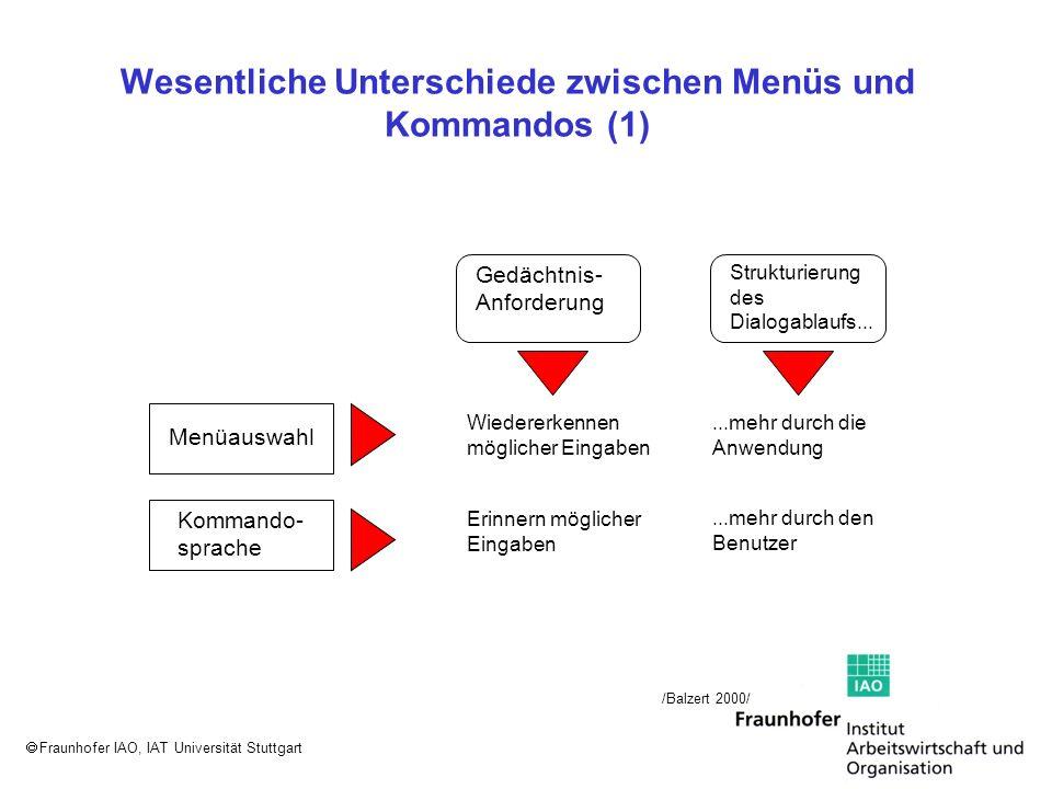 Fraunhofer IAO, IAT Universität Stuttgart Wesentliche Unterschiede zwischen Menüs und Kommandos (1) Menüauswahl Kommando- sprache Wiedererkennen mögli