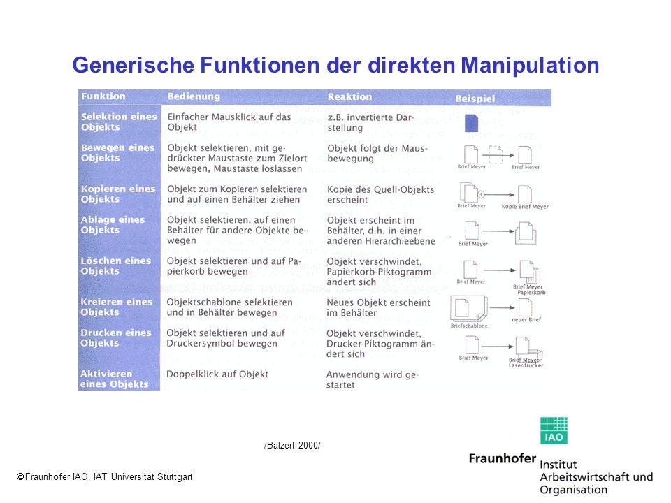 Fraunhofer IAO, IAT Universität Stuttgart Software-Ergonomie Direkte Manipulation: Pro und Contra Pro: Anfänger können die Benutzer des Systems sehr schnell erlernen, in der Regel durch eine Demonstration eines erfahreneren Benutzers.