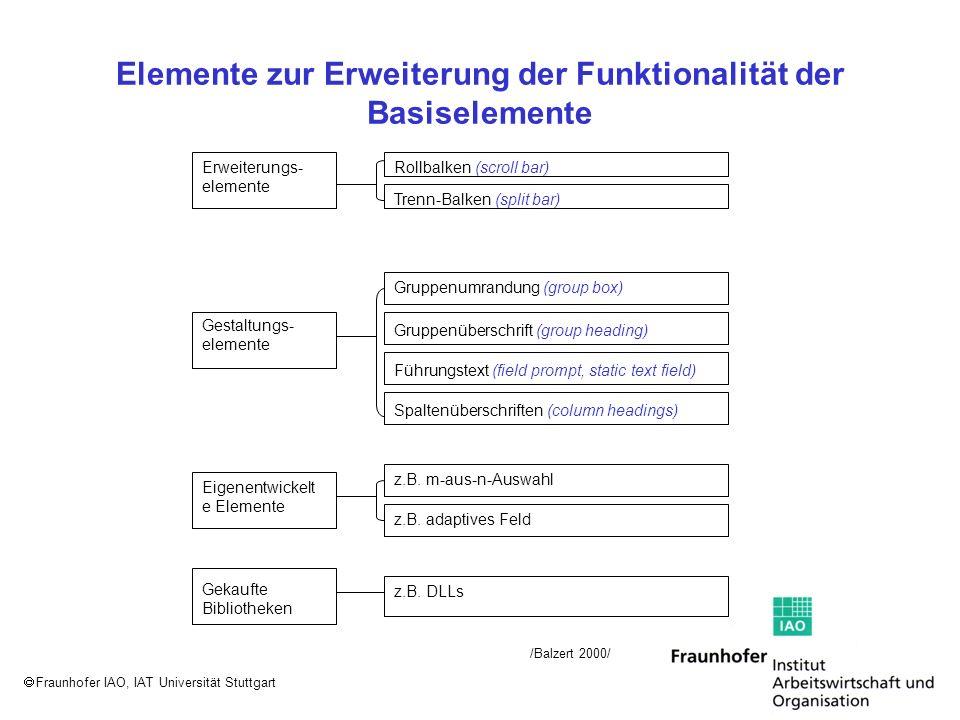 Fraunhofer IAO, IAT Universität Stuttgart Elemente zur Erweiterung der Funktionalität der Basiselemente /Balzert 2000/ Erweiterungs- elemente Gestaltu