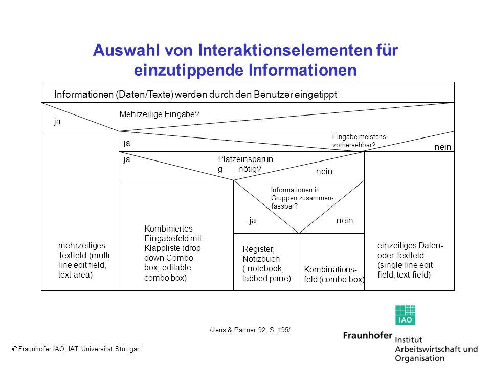 Fraunhofer IAO, IAT Universität Stuttgart Auswahl von Interaktionselementen für einzutippende Informationen nein Informationen (Daten/Texte) werden du