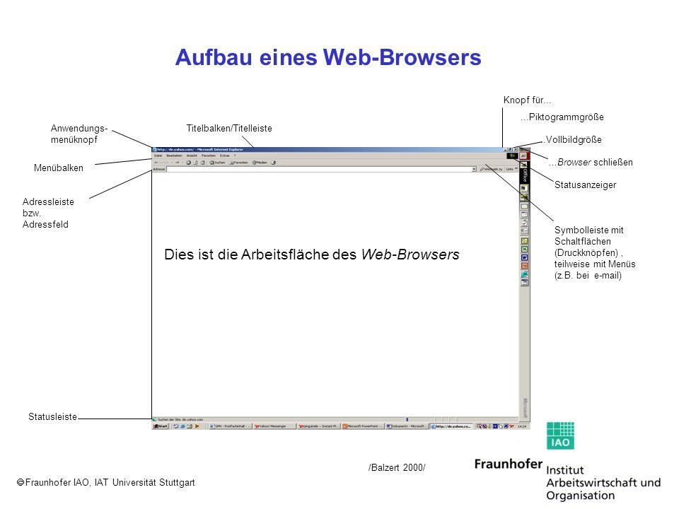 Fraunhofer IAO, IAT Universität Stuttgart Aufbau eines Web-Browsers Dies ist die Arbeitsfläche des Web-Browsers Anwendungs- menüknopf Menübalken Adres