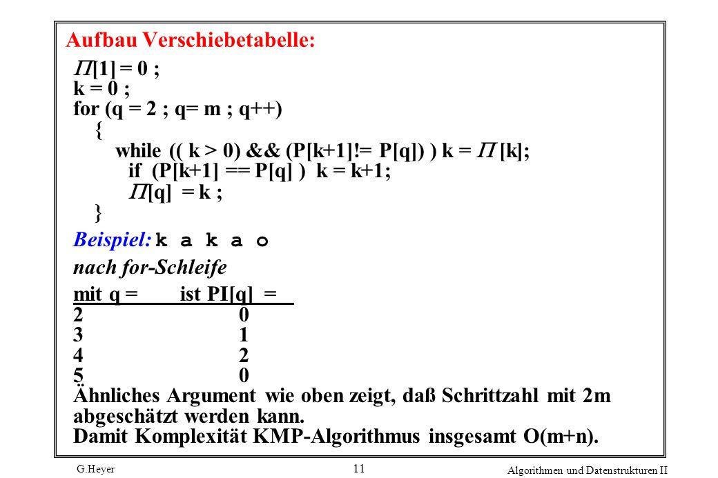 G.Heyer Algorithmen und Datenstrukturen II 11 Aufbau Verschiebetabelle: [1] = 0 ; k = 0 ; for (q = 2 ; q= m ; q++) { while (( k > 0) && (P[k+1]!= P[q]