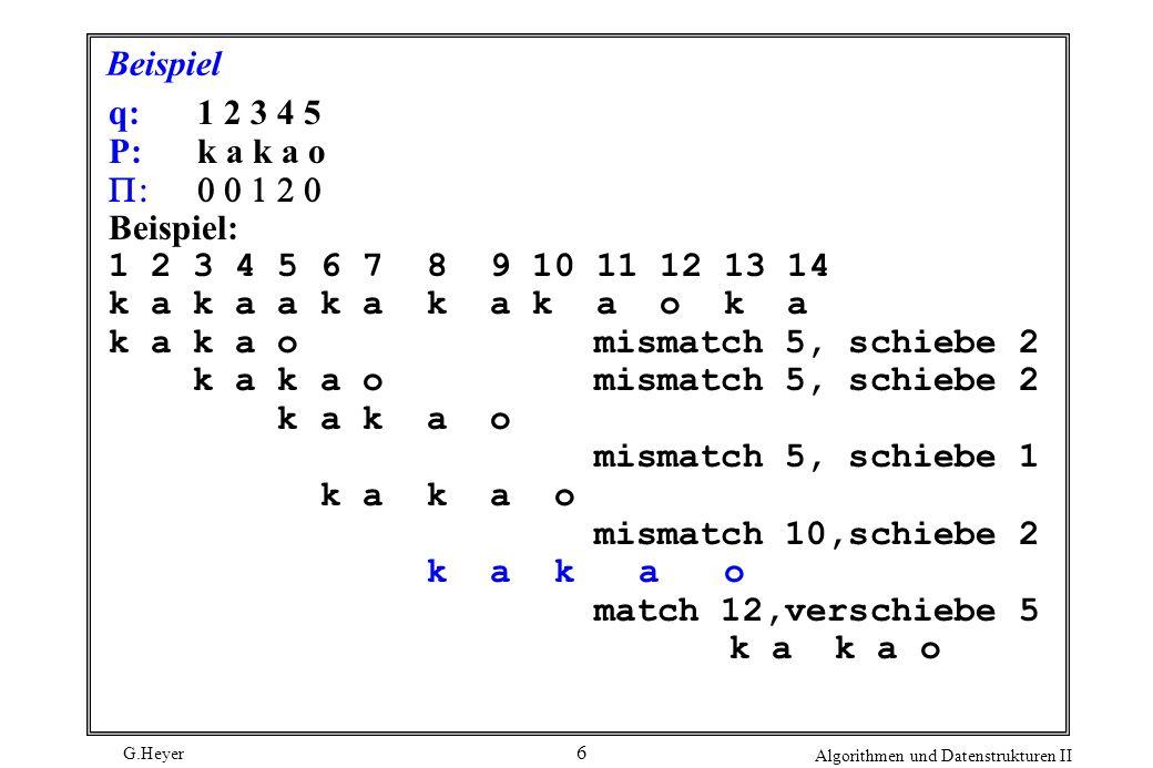 G.Heyer Algorithmen und Datenstrukturen II 6 Beispiel q:1 2 3 4 5 P:k a k a o Beispiel: 1 2 3 4 5 6 7 8 9 10 11 12 13 14 k a k a a k a k a k a o k a k
