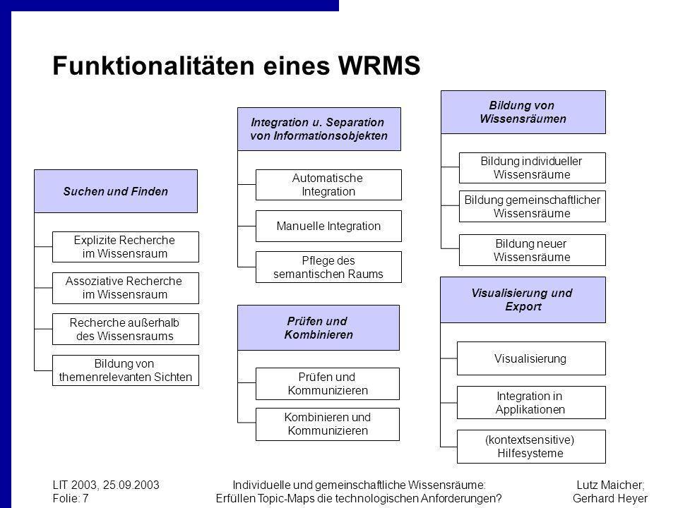 Lutz Maicher; Gerhard Heyer LIT 2003, 25.09.2003 Folie: 7 Individuelle und gemeinschaftliche Wissensräume: Erfüllen Topic-Maps die technologischen Anforderungen.