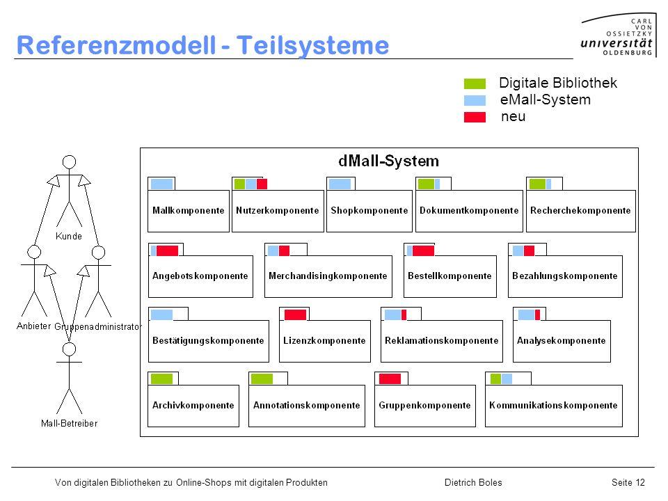 Von digitalen Bibliotheken zu Online-Shops mit digitalen ProduktenDietrich BolesSeite 12 Referenzmodell - Teilsysteme Digitale Bibliothek eMall-System