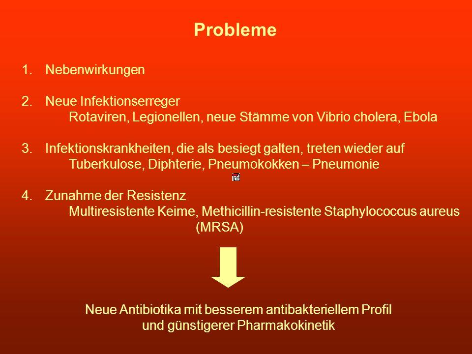 Probleme 1.Nebenwirkungen 2.Neue Infektionserreger Rotaviren, Legionellen, neue Stämme von Vibrio cholera, Ebola 3.Infektionskrankheiten, die als besi