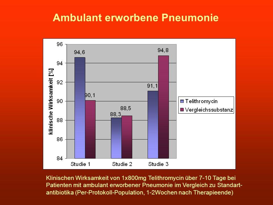 Ambulant erworbene Pneumonie Klinischen Wirksamkeit von 1x800mg Telithromycin über 7-10 Tage bei Patienten mit ambulant erworbener Pneumonie im Vergle