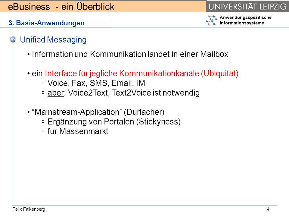 eBusiness - ein Überblick Felix Falkenberg Anwendungsspezifische Informationssysteme 14 3. Basis-Anwendungen Unified Messaging Information und Kommuni
