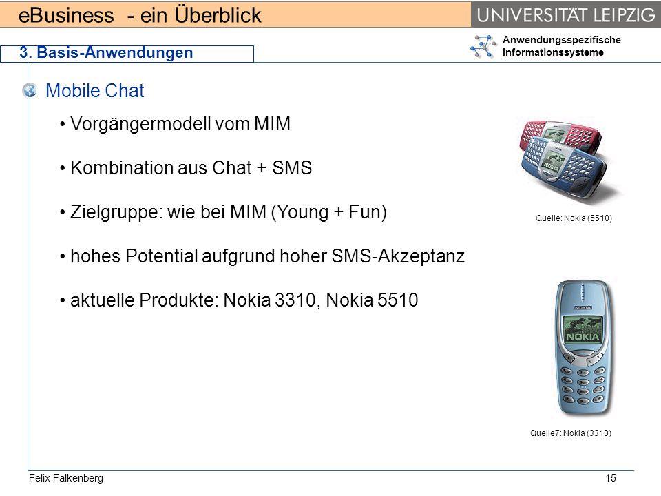 eBusiness - ein Überblick Felix Falkenberg Anwendungsspezifische Informationssysteme 15 3. Basis-Anwendungen Mobile Chat Vorgängermodell vom MIM Kombi