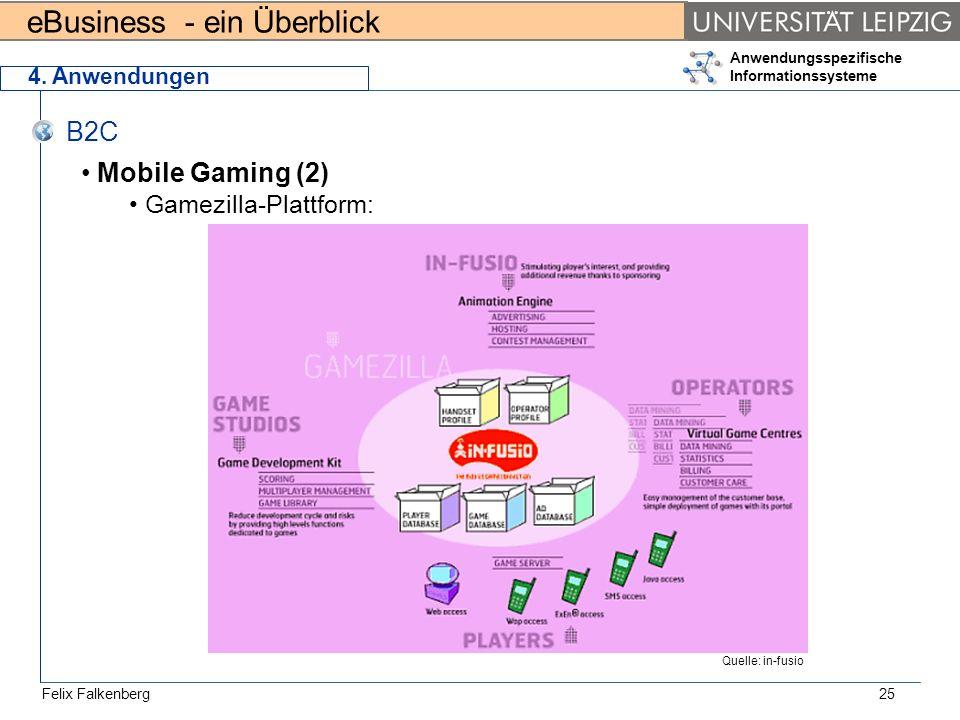 eBusiness - ein Überblick Felix Falkenberg Anwendungsspezifische Informationssysteme 25 4. Anwendungen B2C Mobile Gaming (2) Gamezilla-Plattform: Quel