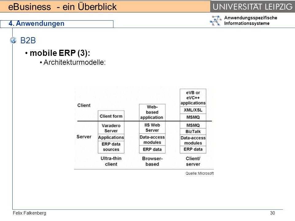 eBusiness - ein Überblick Felix Falkenberg Anwendungsspezifische Informationssysteme 30 4. Anwendungen B2B mobile ERP (3): Architekturmodelle: Quelle: