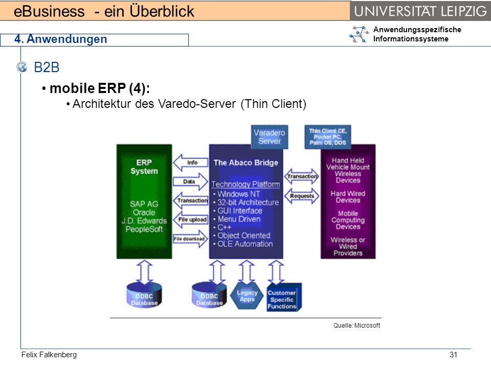 eBusiness - ein Überblick Felix Falkenberg Anwendungsspezifische Informationssysteme 31 4. Anwendungen B2B mobile ERP (4): Architektur des Varedo-Serv