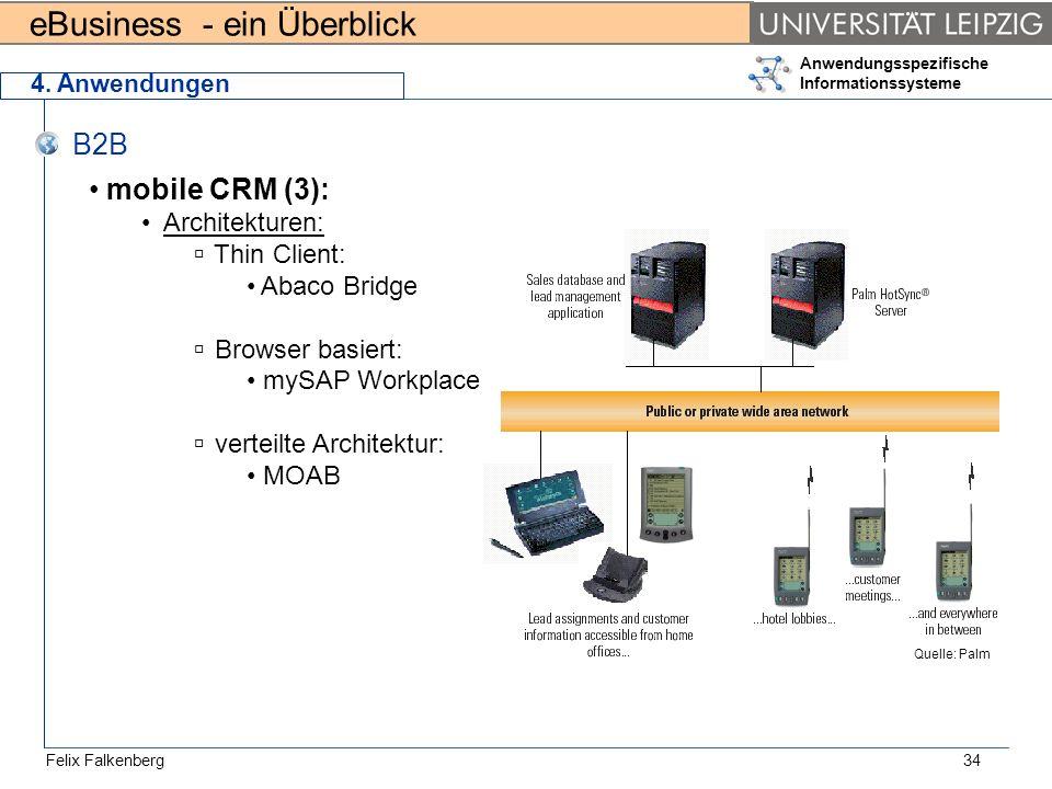 eBusiness - ein Überblick Felix Falkenberg Anwendungsspezifische Informationssysteme 34 4. Anwendungen B2B mobile CRM (3): Architekturen: Thin Client: