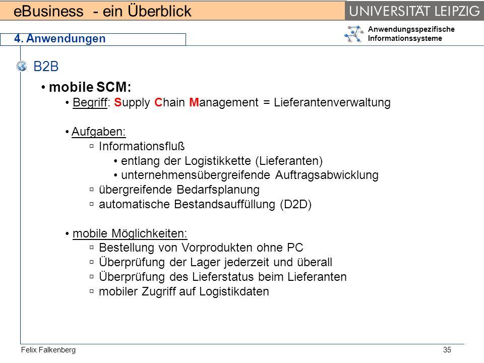 eBusiness - ein Überblick Felix Falkenberg Anwendungsspezifische Informationssysteme 35 4. Anwendungen B2B mobile SCM: Begriff: Supply Chain Managemen
