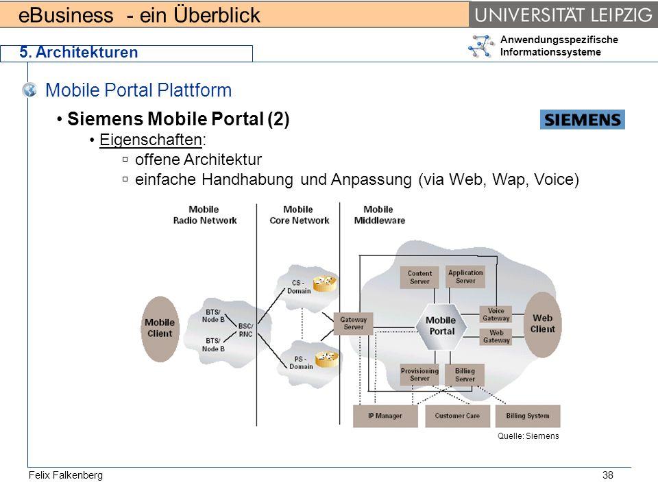 eBusiness - ein Überblick Felix Falkenberg Anwendungsspezifische Informationssysteme 38 5. Architekturen Mobile Portal Plattform Siemens Mobile Portal