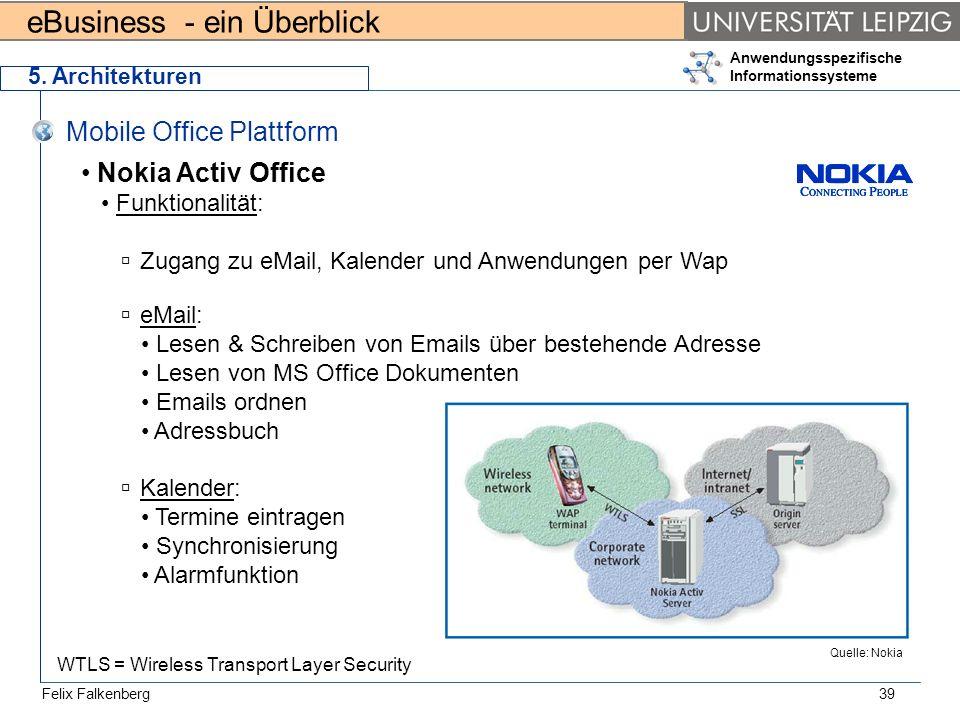 eBusiness - ein Überblick Felix Falkenberg Anwendungsspezifische Informationssysteme 39 5. Architekturen Mobile Office Plattform Nokia Activ Office Fu