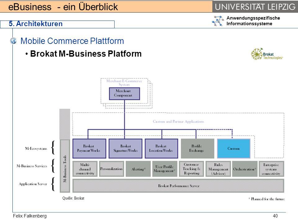 eBusiness - ein Überblick Felix Falkenberg Anwendungsspezifische Informationssysteme 40 5. Architekturen Mobile Commerce Plattform Brokat M-Business P