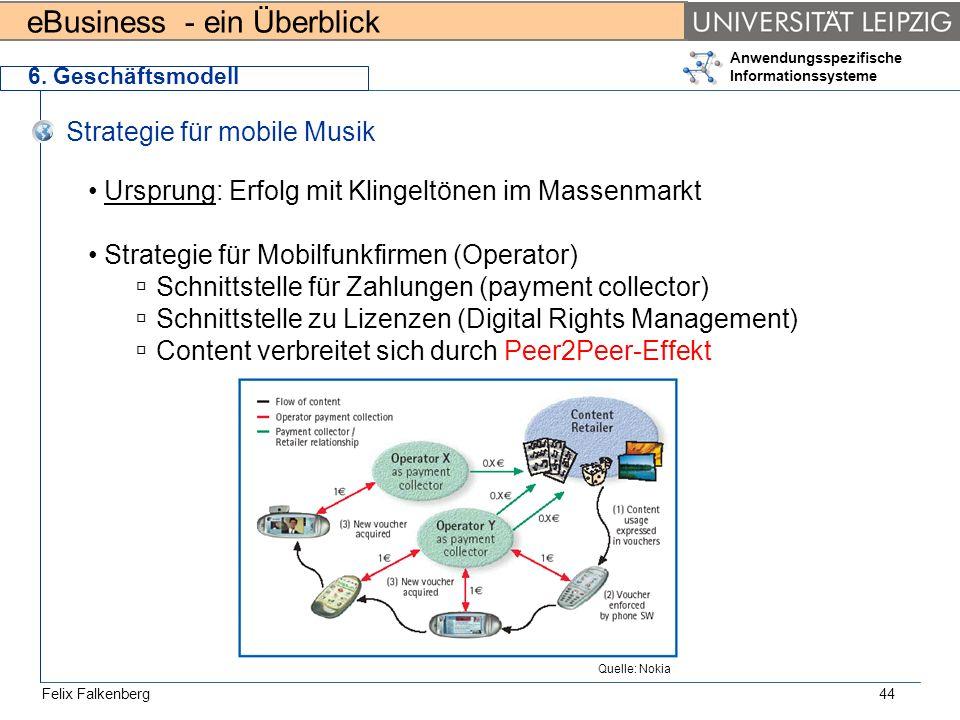 eBusiness - ein Überblick Felix Falkenberg Anwendungsspezifische Informationssysteme 44 6. Geschäftsmodell Strategie für mobile Musik Ursprung: Erfolg