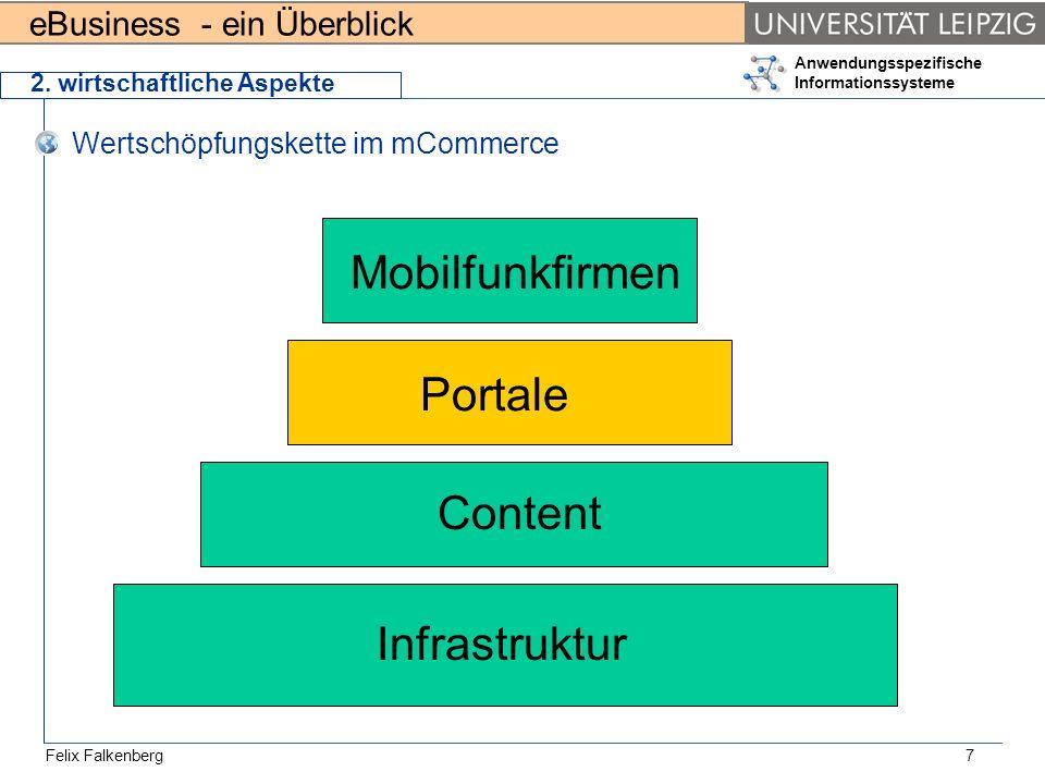 eBusiness - ein Überblick Felix Falkenberg Anwendungsspezifische Informationssysteme 7 2. wirtschaftliche Aspekte Wertschöpfungskette im mCommerce Inf
