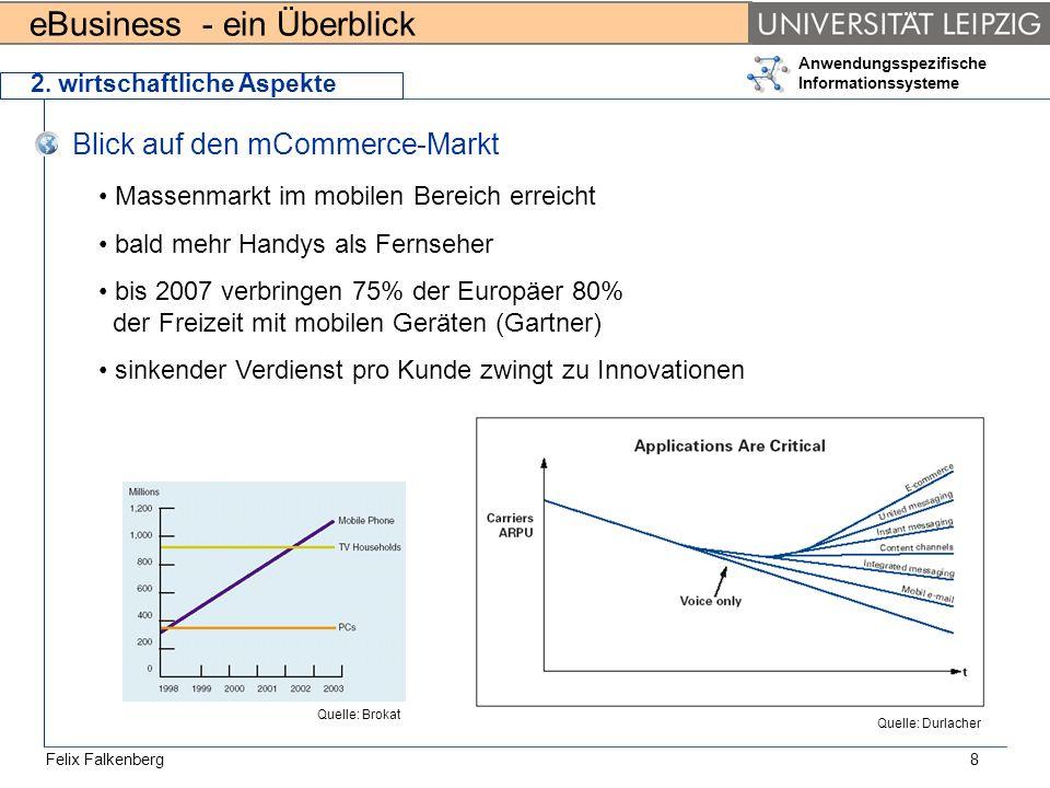 eBusiness - ein Überblick Felix Falkenberg Anwendungsspezifische Informationssysteme 8 Massenmarkt im mobilen Bereich erreicht bald mehr Handys als Fe