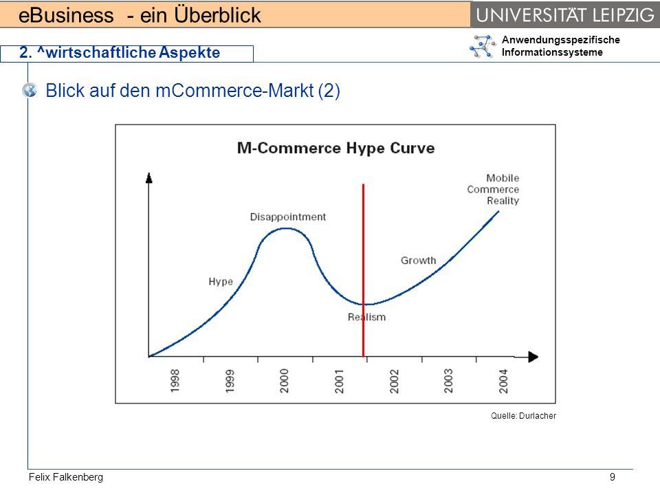 eBusiness - ein Überblick Felix Falkenberg Anwendungsspezifische Informationssysteme 9 2. ^wirtschaftliche Aspekte Blick auf den mCommerce-Markt (2) Q