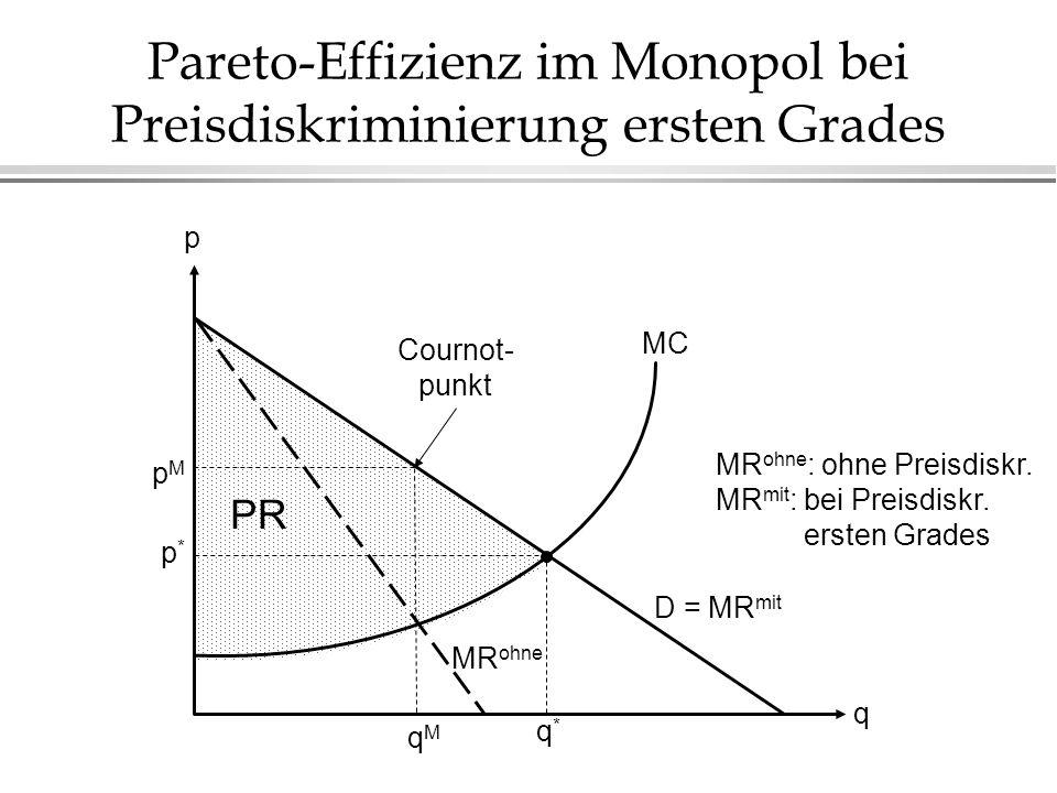 Pareto-Effizienz im Monopol bei Preisdiskriminierung ersten Grades MC D = MR mit p*p* q*q* q p Cournot- punkt PR MR ohne MR ohne : ohne Preisdiskr. MR
