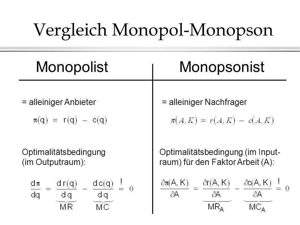 Vergleich Monopol-Monopson Monopolist Monopsonist = alleiniger Anbieter= alleiniger Nachfrager Optimalitätsbedingung (im Outputraum): Optimalitätsbedi
